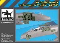 A72083 1/72 A-10 electronics