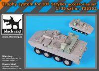 T35152 1/35 Trophy systém for IDF Stryker Blackdog